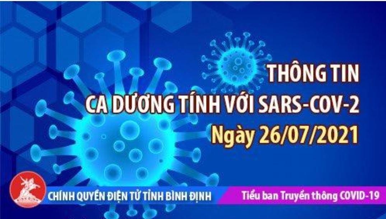 Ban Chỉ đạo Phòng chống dịch COVID-19 tỉnh Bình Định thông tin về các trường hợp dương tính với SARS-CoV-2 trên địa bàn tỉnh Bình Định